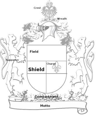 Coat of Arms Description